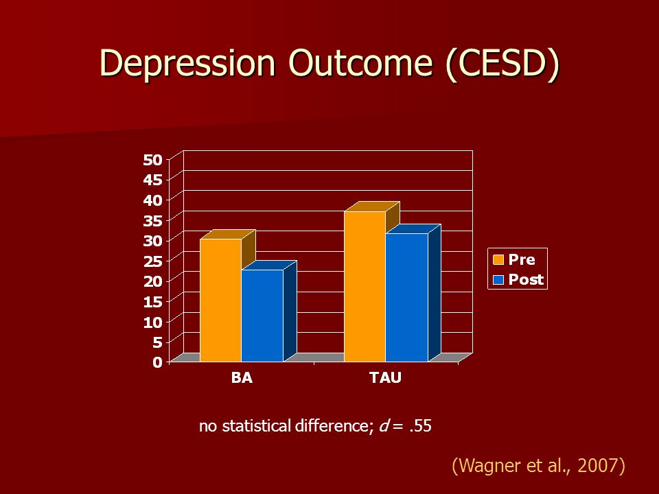 Depression Outcome (CESD)