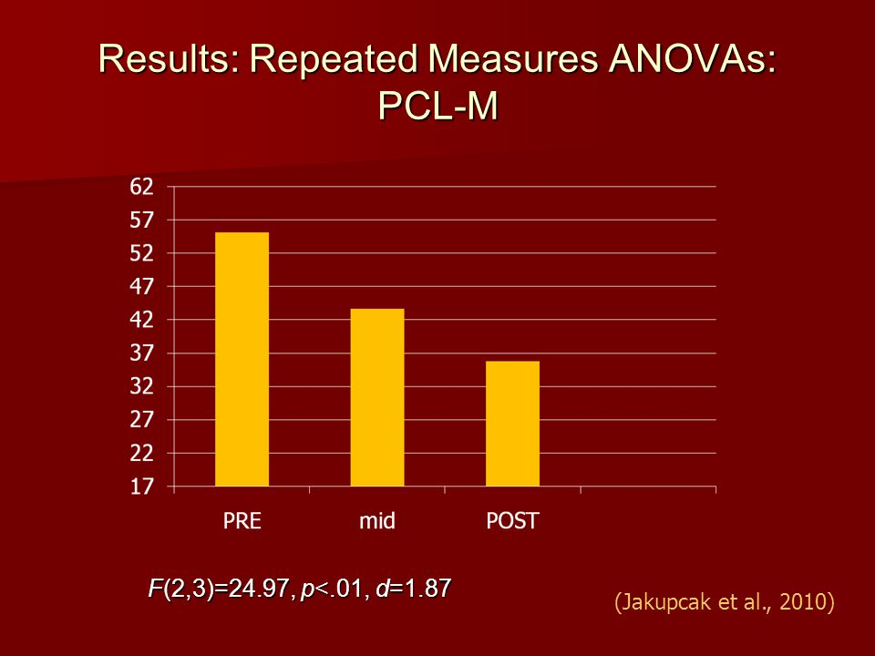 Results: Repeated Measures ANOVAs: PCL-M