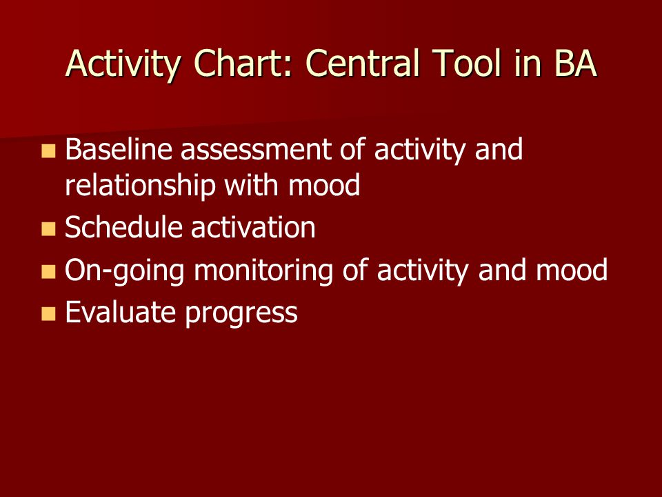 Activity Chart: Central Tool in BA
