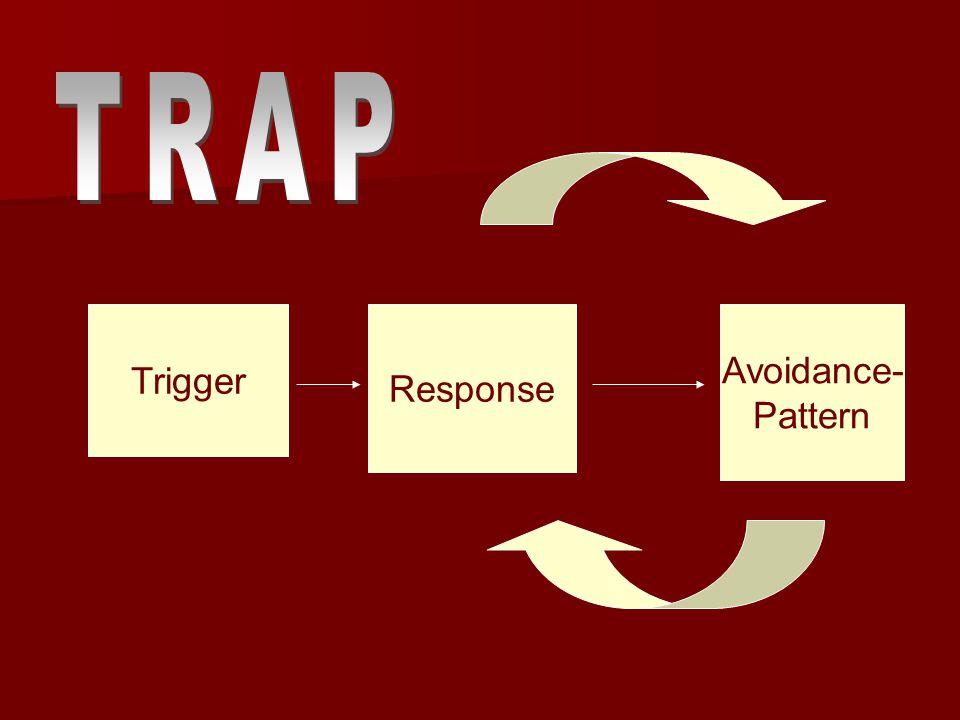 TRAP Trigger Response Avoidance- Pattern