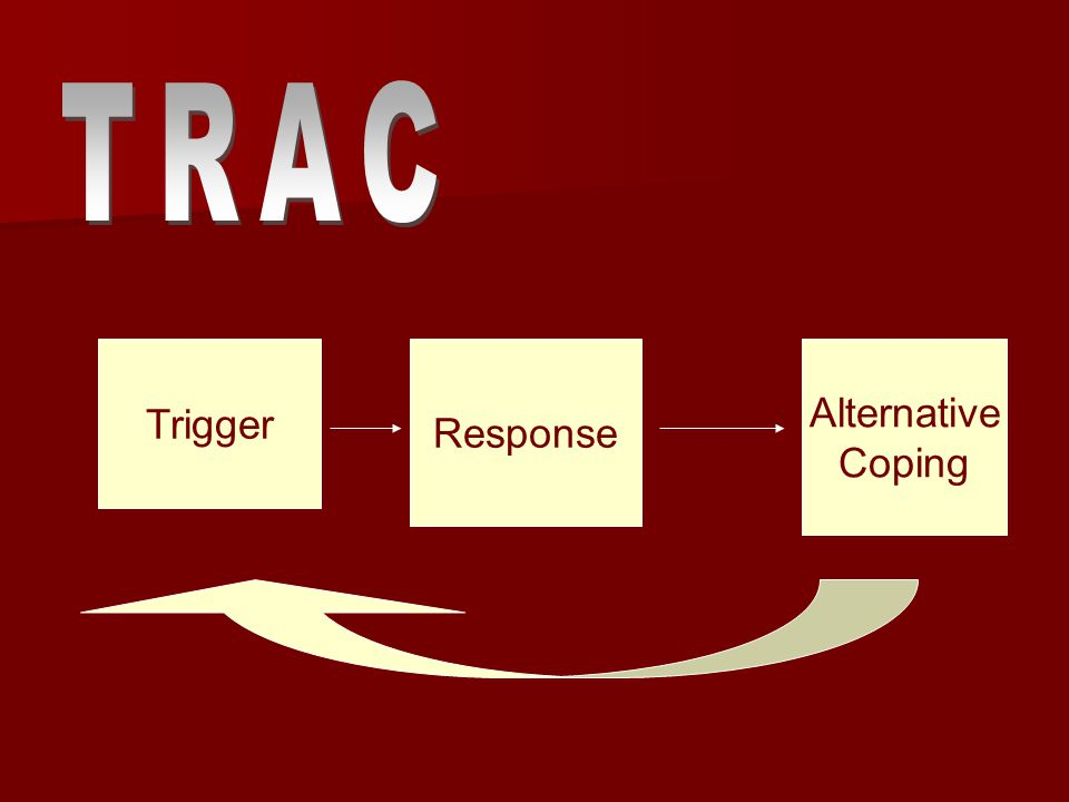 TRAC Trigger Response Alternative Coping