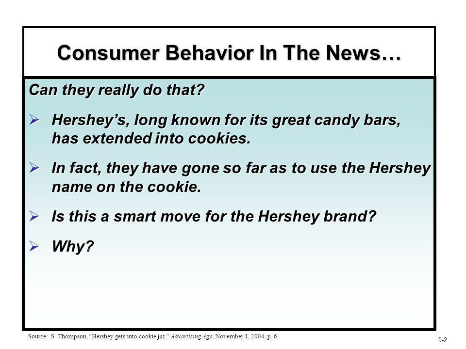 Consumer Behavior In The News…