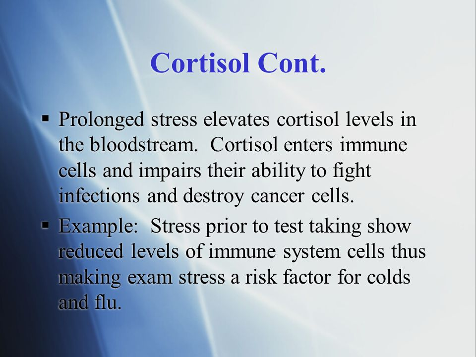 Cortisol Cont.