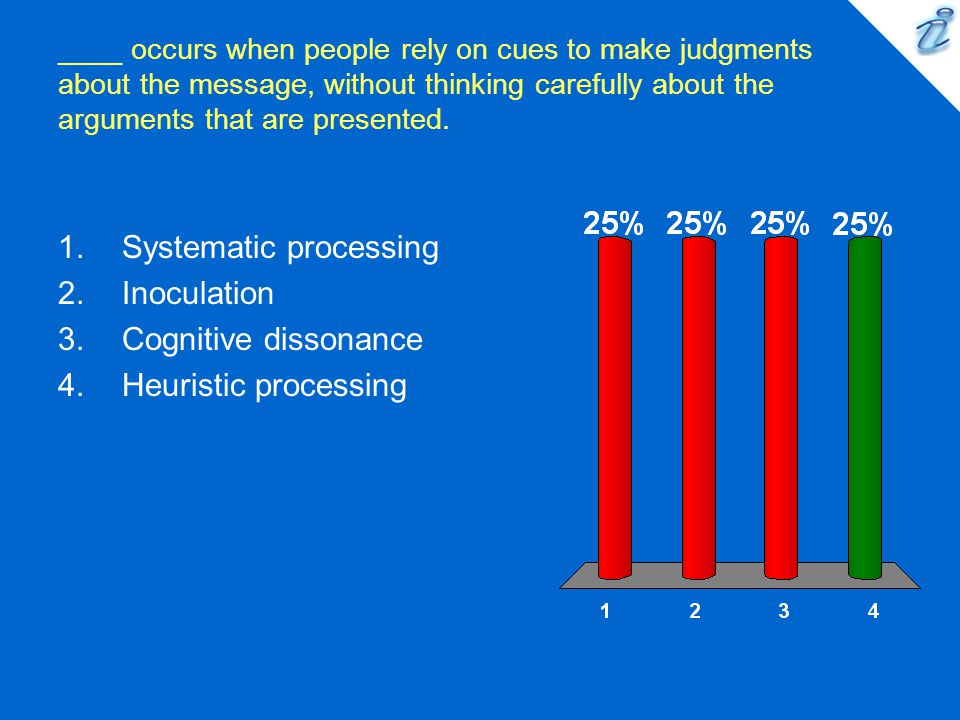 Systematic processing Inoculation Cognitive dissonance