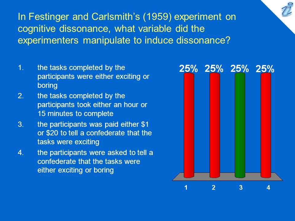In Festinger and Carlsmith's (1959) experiment on cognitive dissonance, what variable did the experimenters manipulate to induce dissonance