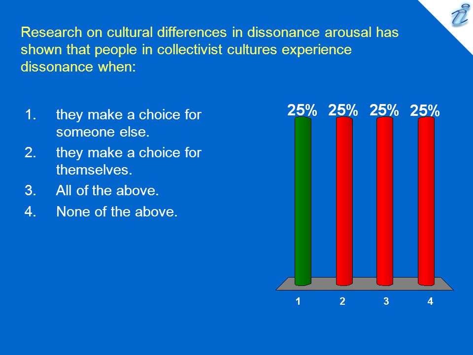 Research on cultural differences in dissonance arousal has shown that people in collectivist cultures experience dissonance when: