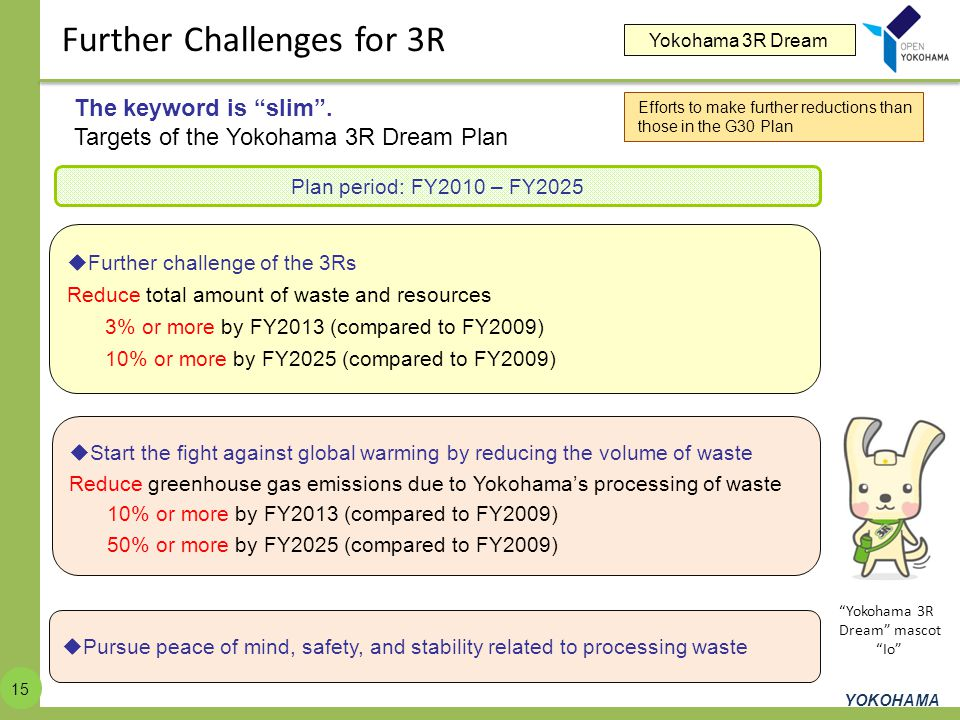 Further Challenges for 3R