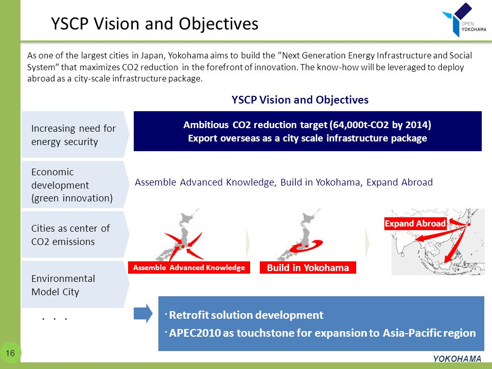 YSCP Vision and Objectives