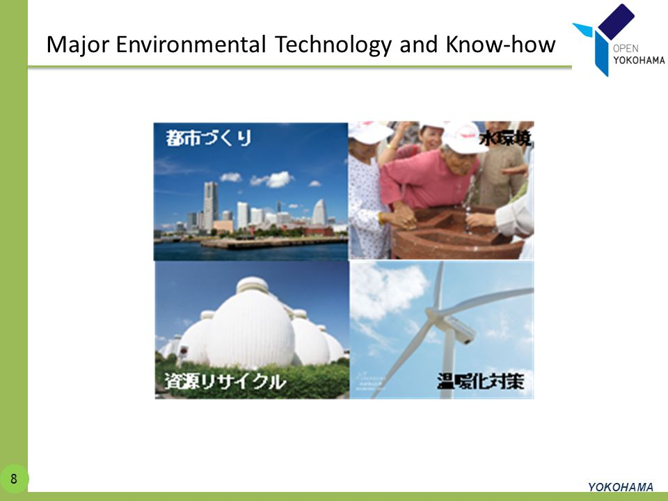 Major Environmental Technology and Know-how