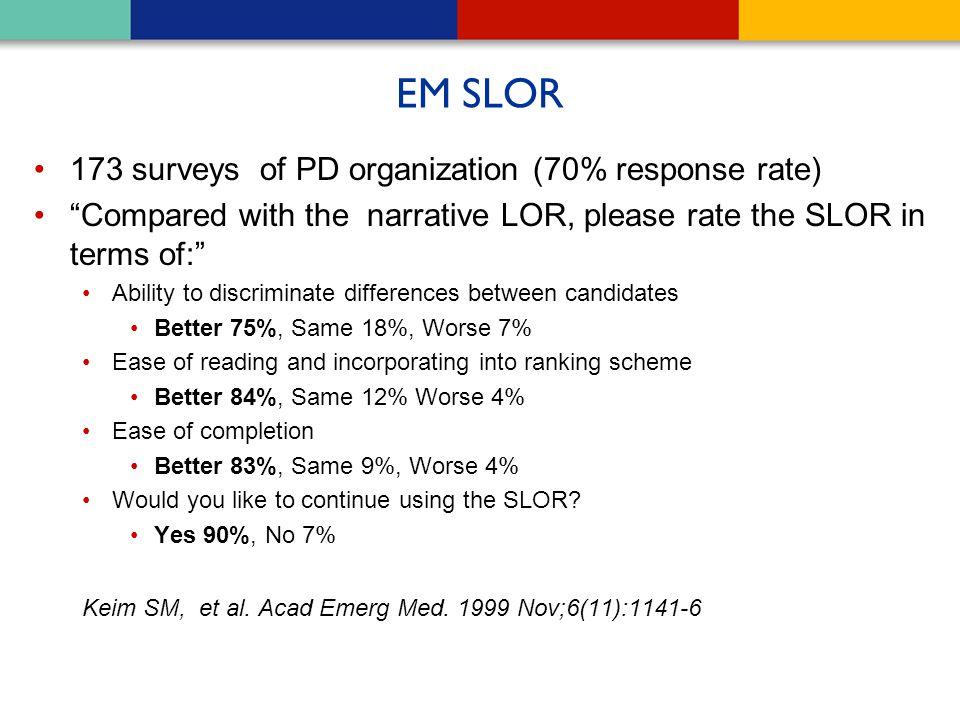 EM SLOR 173 surveys of PD organization (70% response rate)
