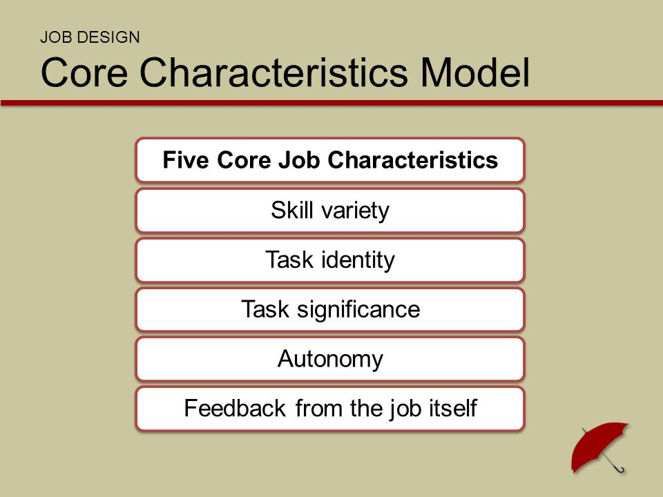 JOB DESIGN Core Characteristics Model