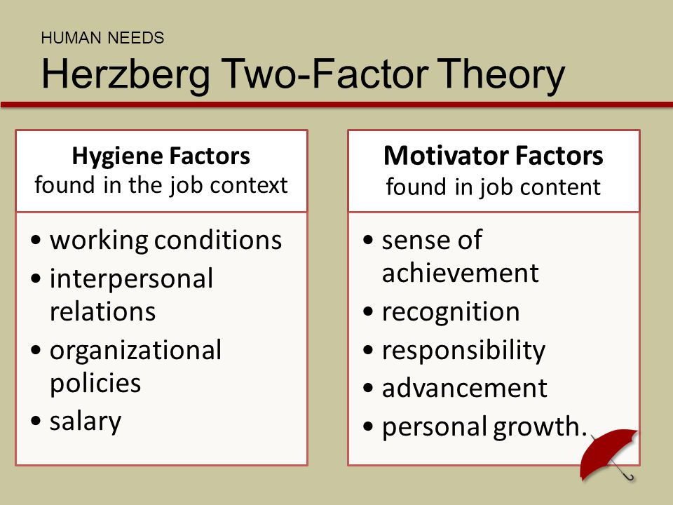 """herzberg two factor theory and major This is the case for frederick herzberg's two-factor theory of workplace motivation, published in """"the motivation to work"""" major theories of motivation essay."""