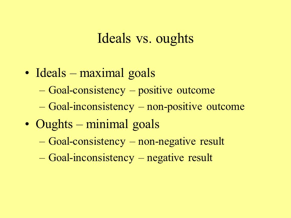 Ideals vs. oughts Ideals – maximal goals Oughts – minimal goals