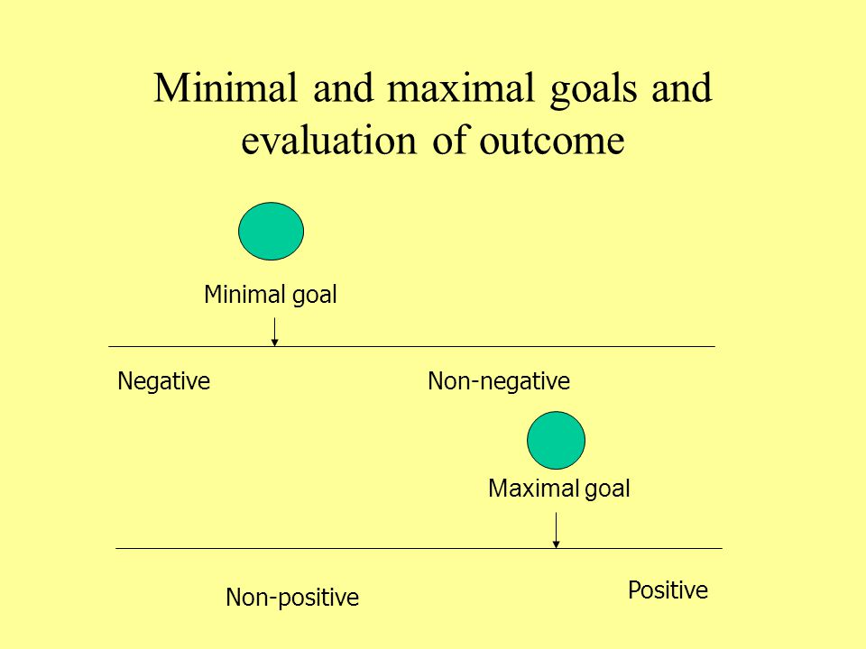 Minimal and maximal goals and evaluation of outcome