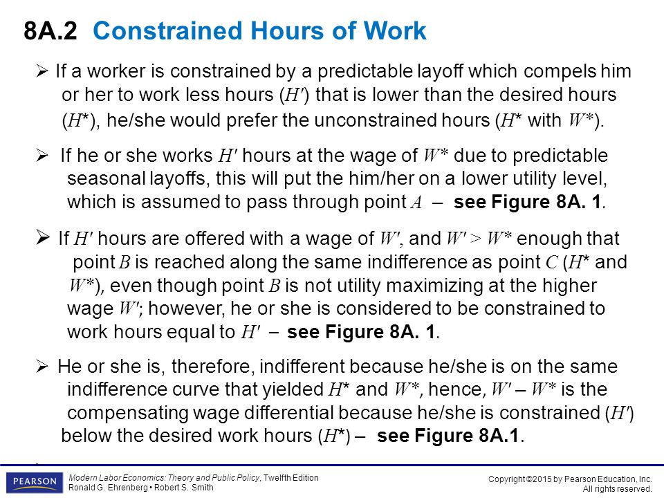 8A.2 Constrained Hours of Work