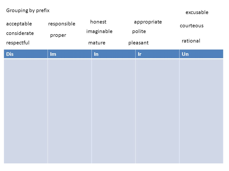 Grouping by prefix excusable. honest. appropriate. acceptable. responsible. courteous. imaginable.