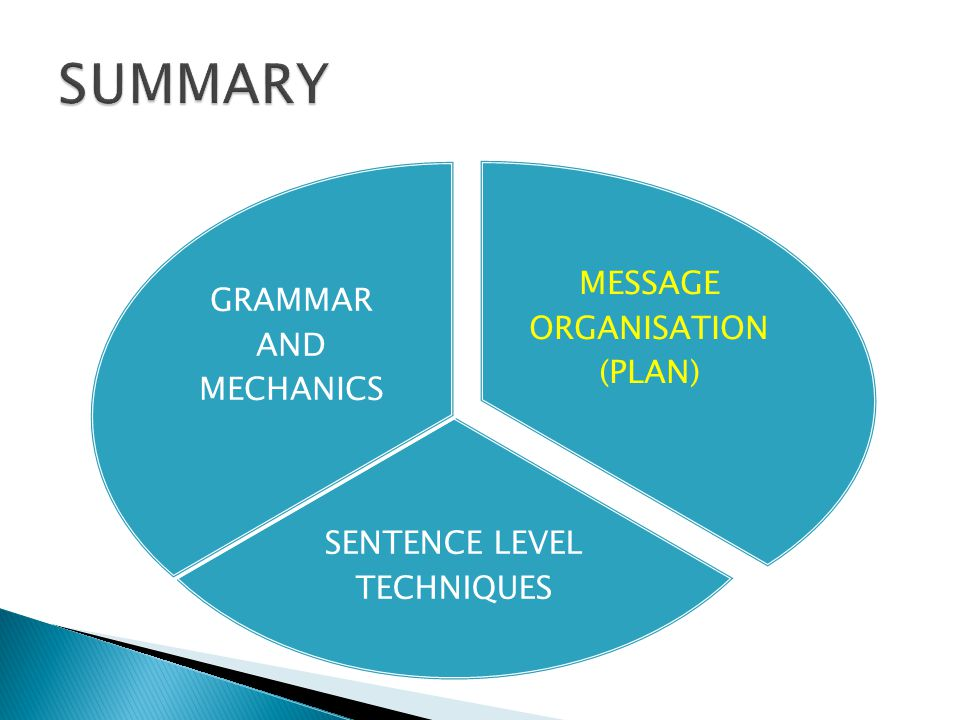 SUMMARY MESSAGE ORGANISATION (PLAN) SENTENCE LEVEL TECHNIQUES