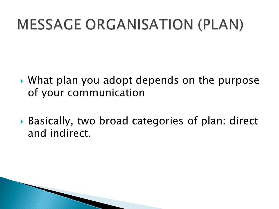 MESSAGE ORGANISATION (PLAN)