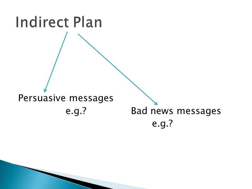 Indirect Plan Persuasive messages e.g. Bad news messages e.g.