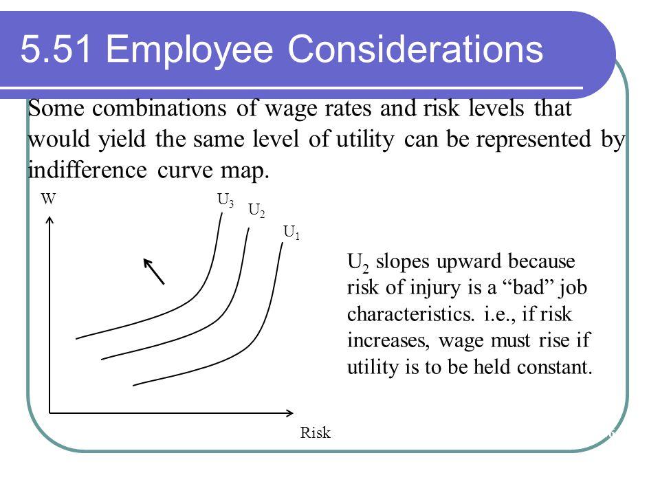 5.51 Employee Considerations