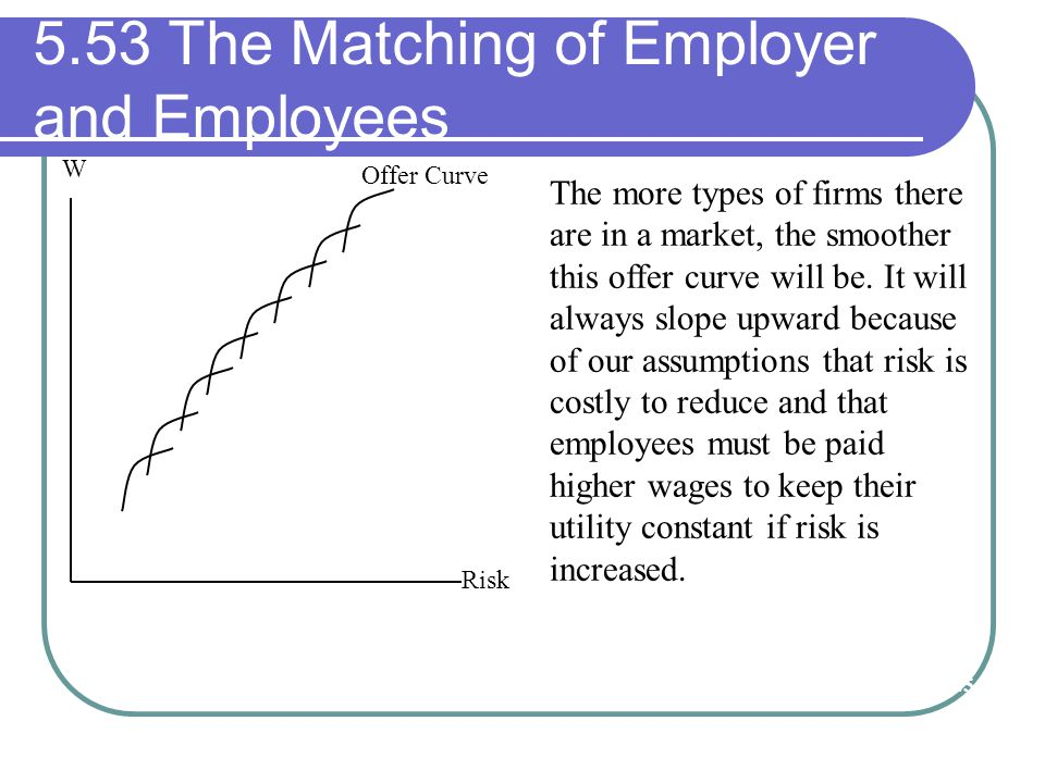 5.53 The Matching of Employer and Employees