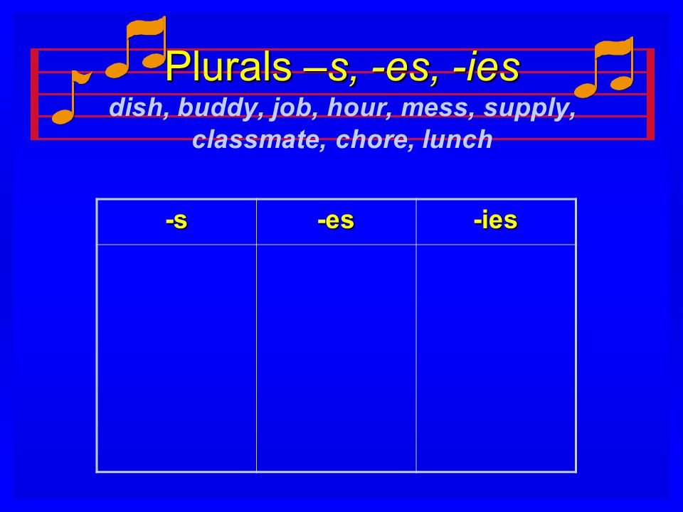 Plurals –s, -es, -ies dish, buddy, job, hour, mess, supply, classmate, chore, lunch