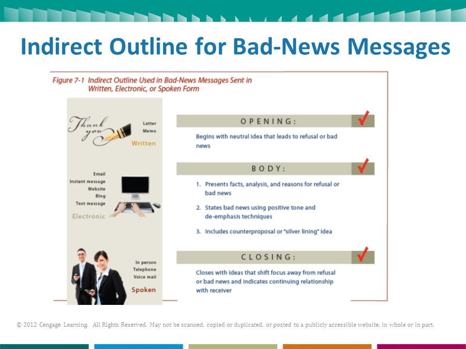 Indirect Outline for Bad-News Messages
