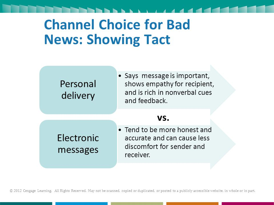 Channel Choice for Bad News: Showing Tact