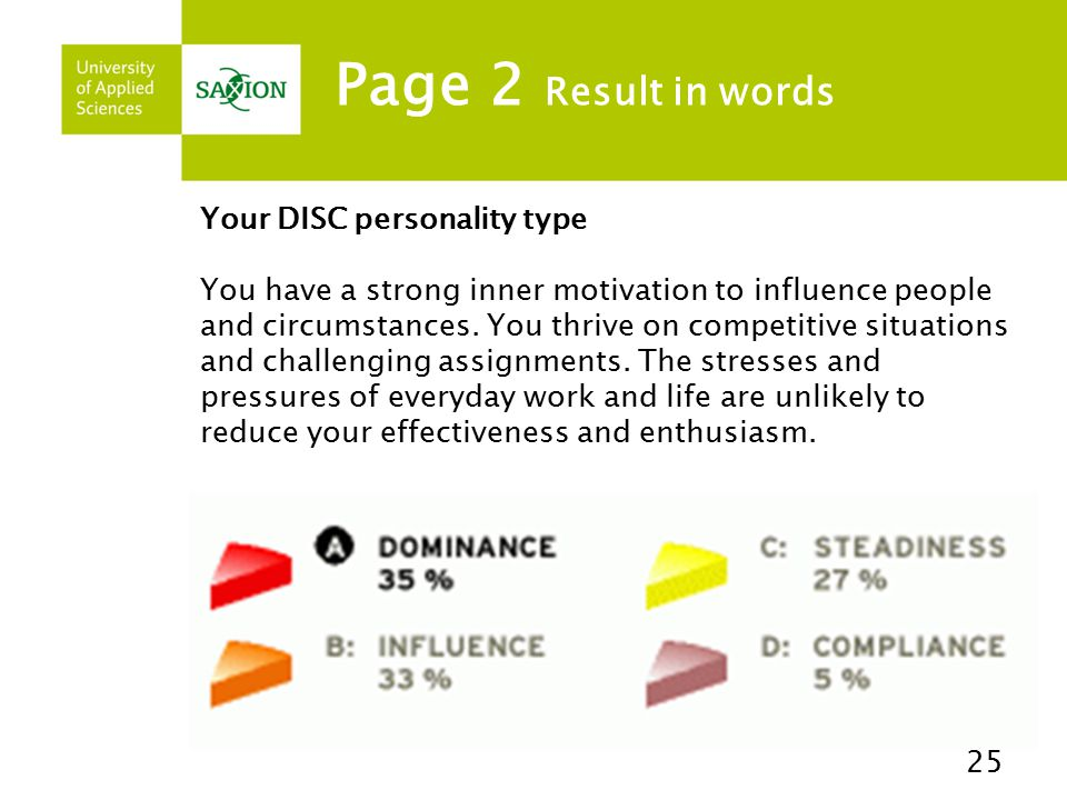 Page 2 Result in words Your DISC personality type