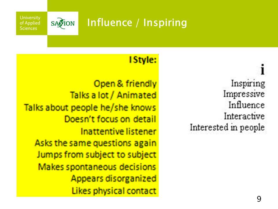 Influence / Inspiring