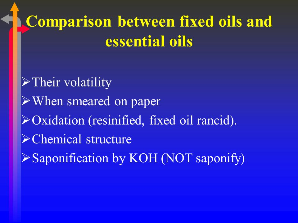Comparison between fixed oils and essential oils
