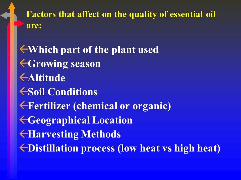 Which part of the plant used Growing season Altitude Soil Conditions