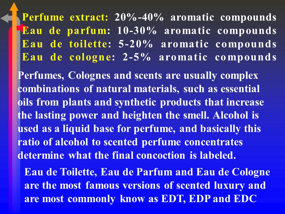 Perfume extract: 20%-40% aromatic compounds