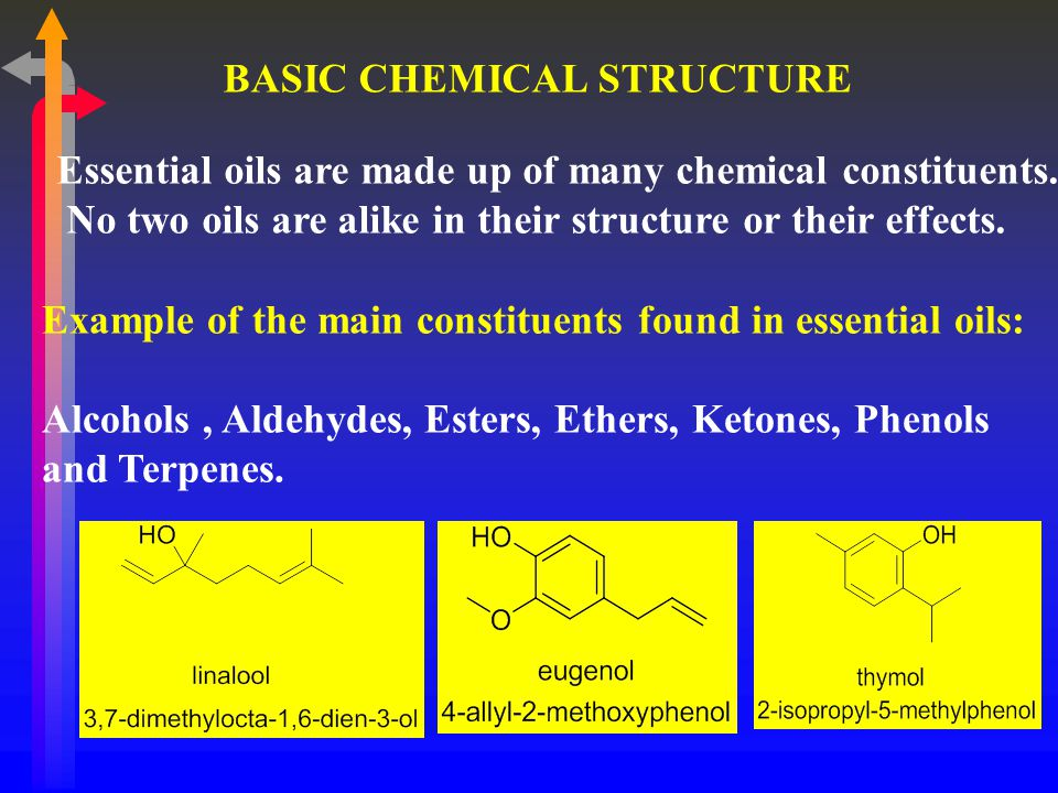 BASIC CHEMICAL STRUCTURE