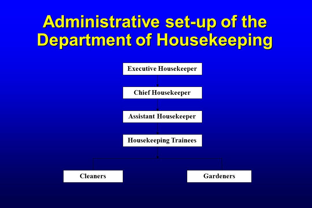 Administrative set-up of the Department of Housekeeping