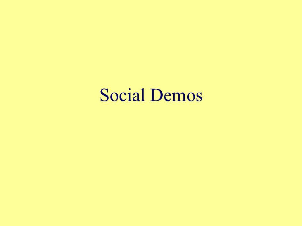 Social Demos