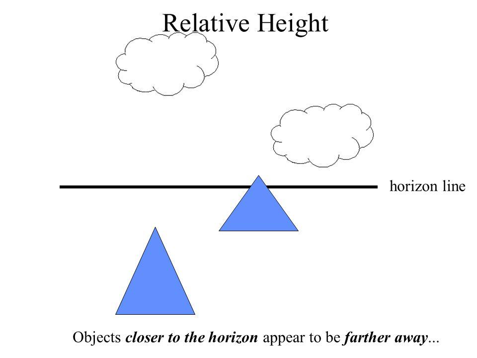 Relative Height horizon line