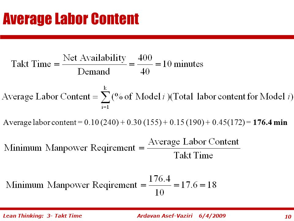 Average Labor Content Average labor content = 0.10 (240) + 0.30 (155) + 0.15 (190) + 0.45(172) = 176.4 min.