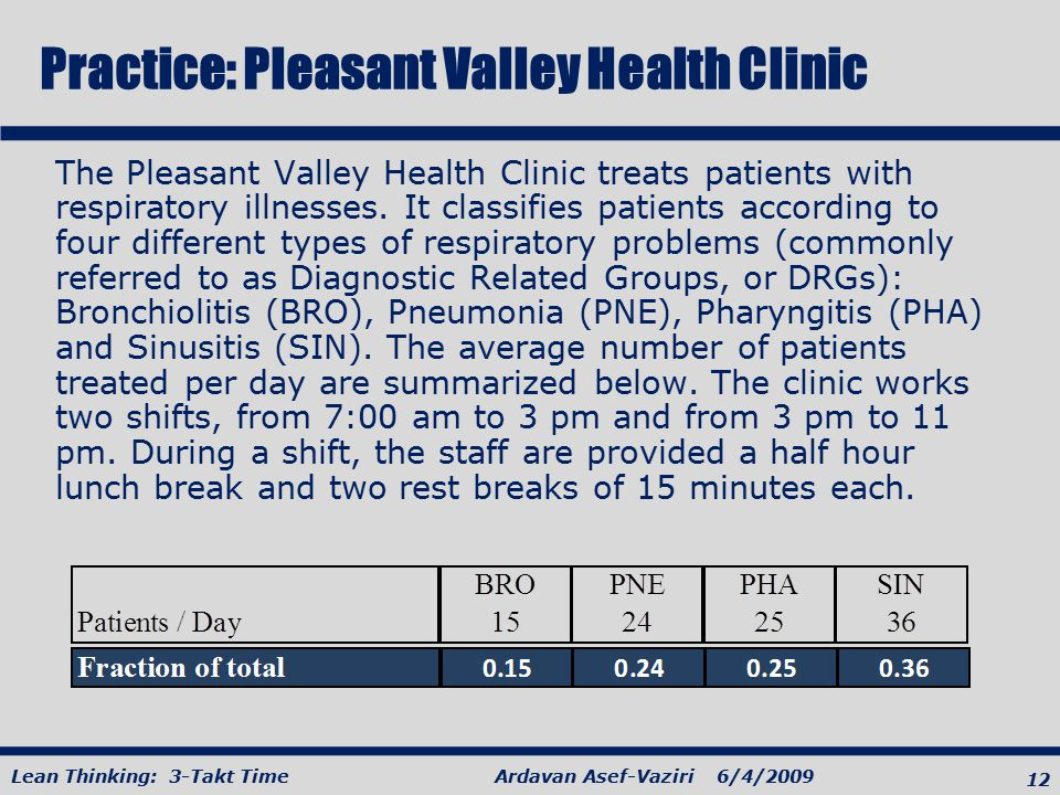 Practice: Pleasant Valley Health Clinic