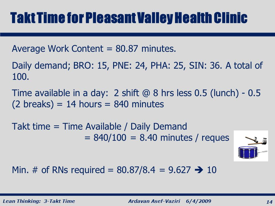 Takt Time for Pleasant Valley Health Clinic