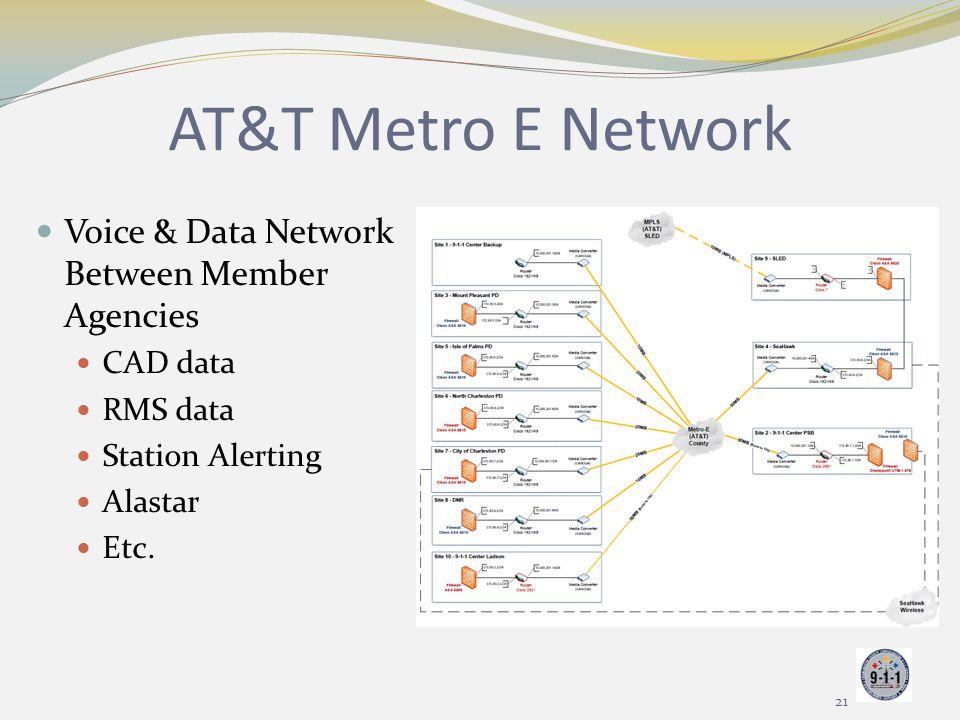 AT&T Metro E Network Voice & Data Network Between Member Agencies