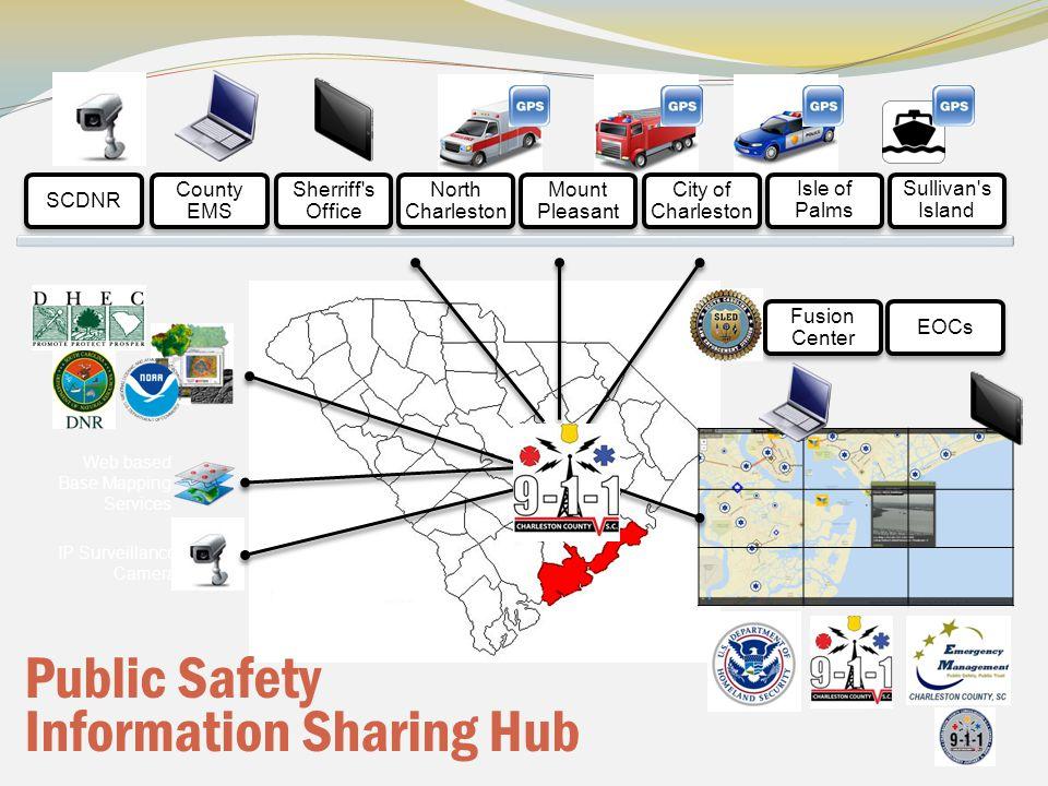 Public Safety Information Sharing Hub