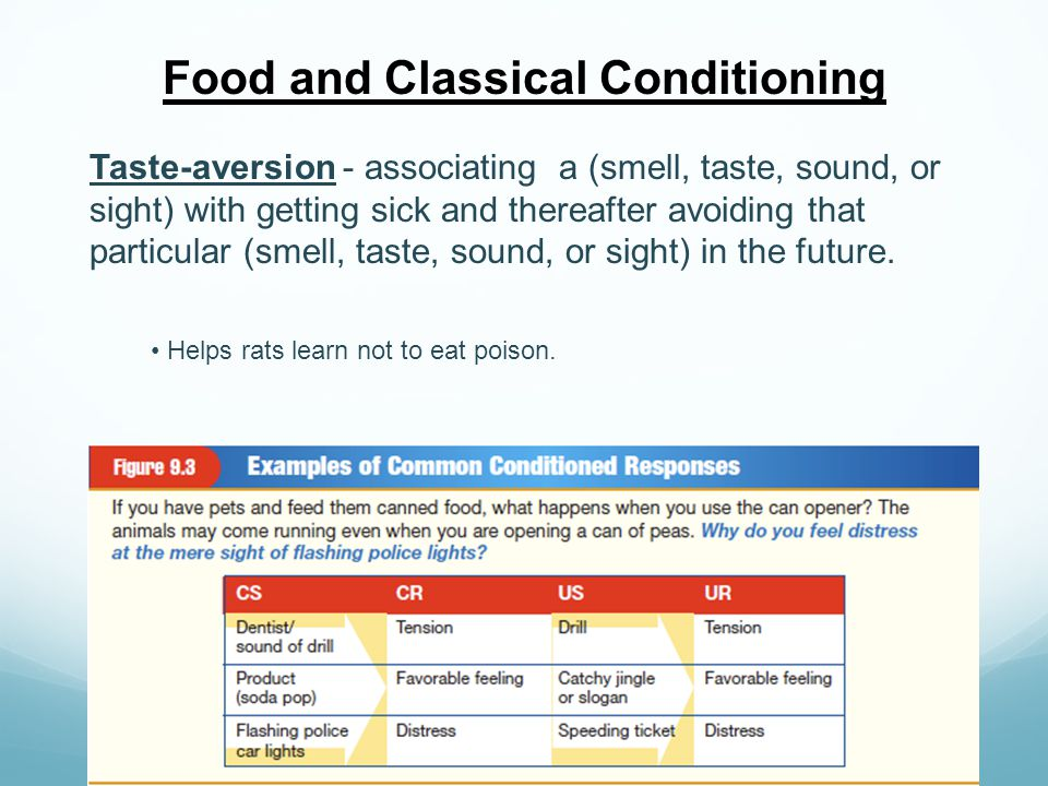 Food and Classical Conditioning