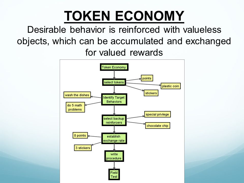 TOKEN ECONOMY Desirable behavior is reinforced with valueless objects, which can be accumulated and exchanged for valued rewards.