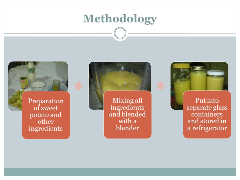 Methodology Preparation of sweet potato and other ingredients