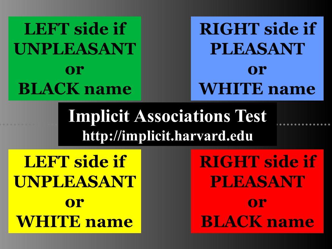 Implicit Associations Test