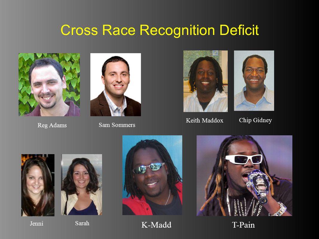 Cross Race Recognition Deficit