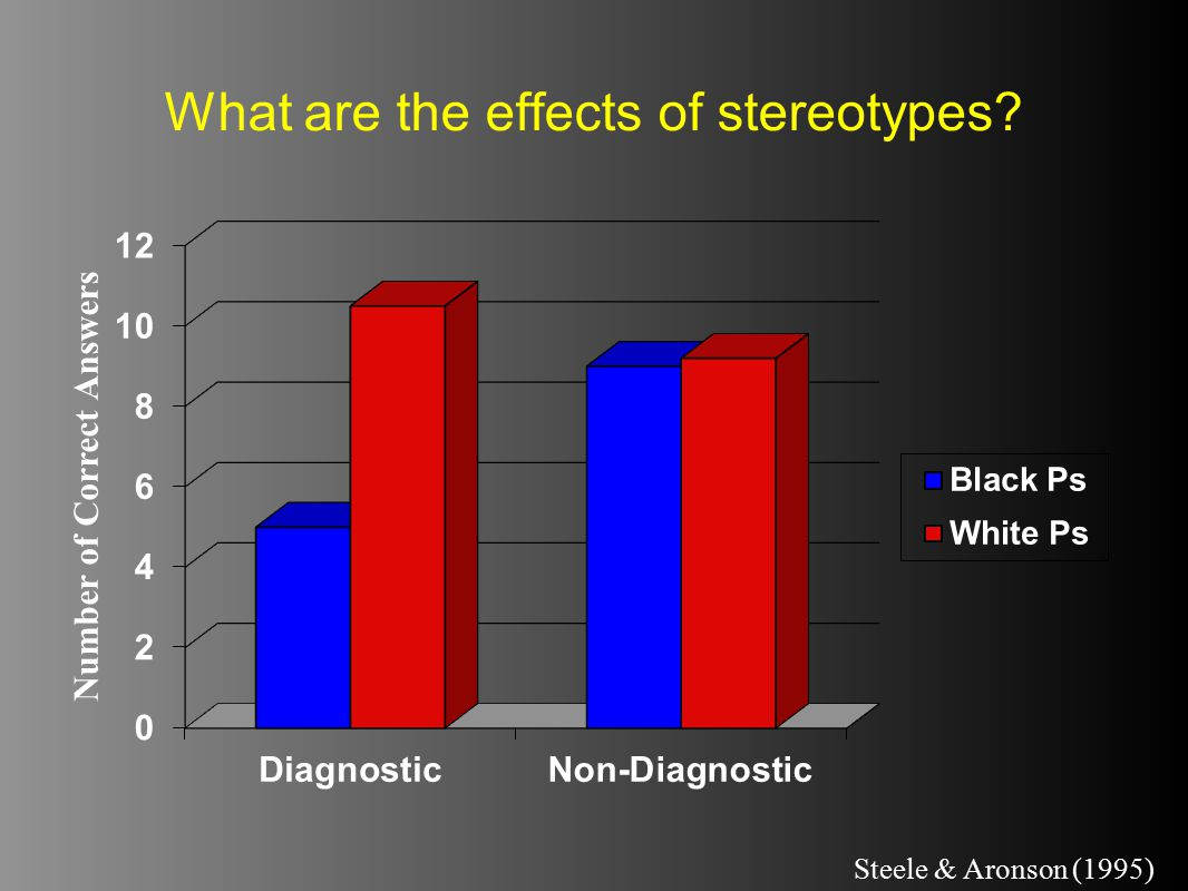 What are the effects of stereotypes