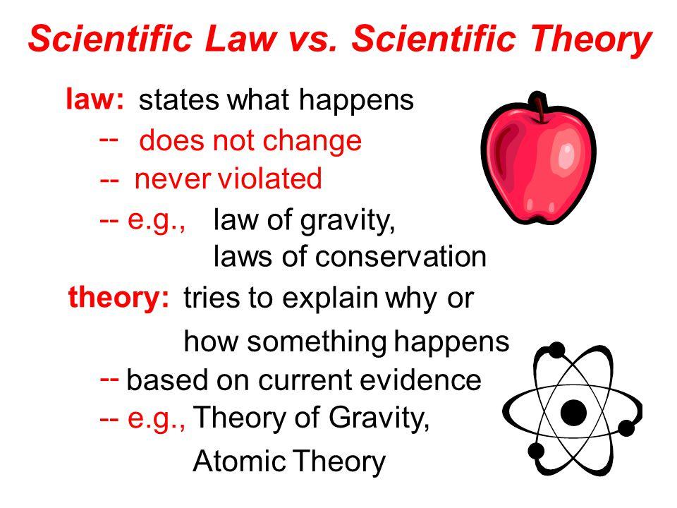 Scientific Law vs. Scientific Theory