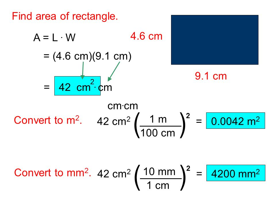 ( ) ( ) ______ ______ Find area of rectangle. A = L . W 4.6 cm
